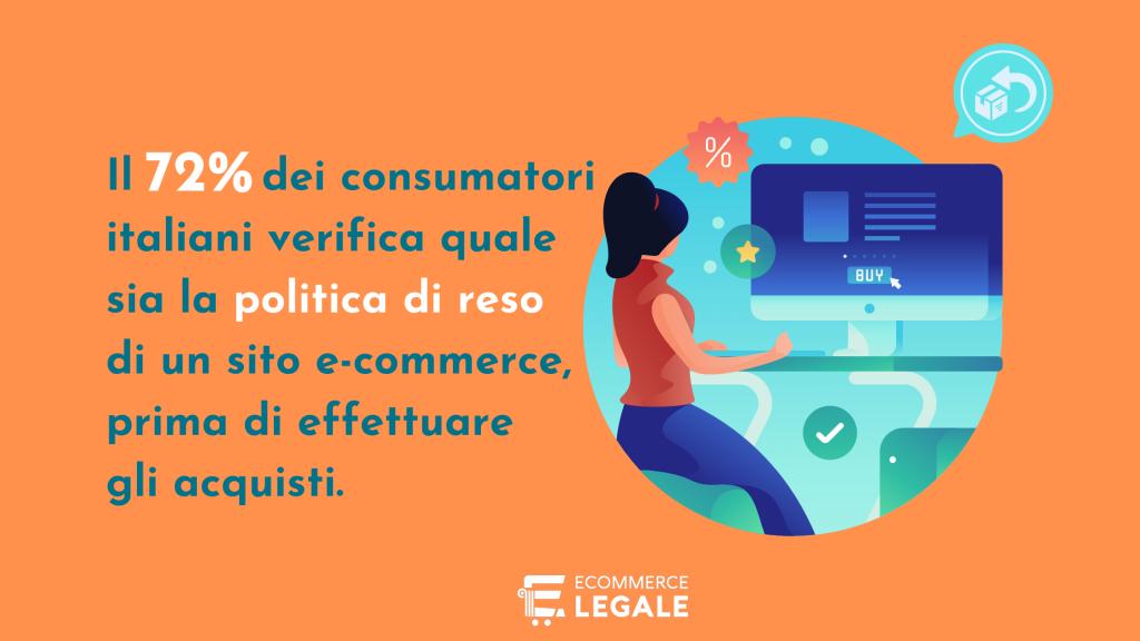 diritto recesso e-commerce